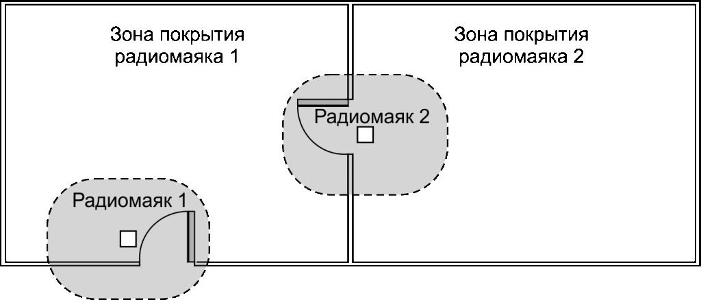 pic_MOTOTRBO_Indoor_Ru_1