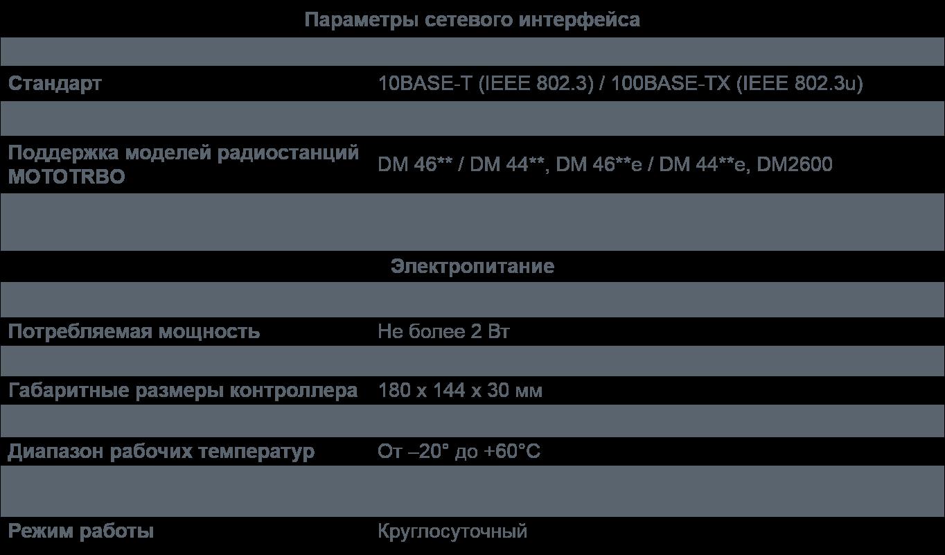 SmartPTT RG-1000e Specification