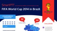 SmartPTT for FIFA World Cup 2014 in Brazil