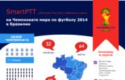 SmartPTT для Чемпионата мира по футболу 2014 в Бразилии