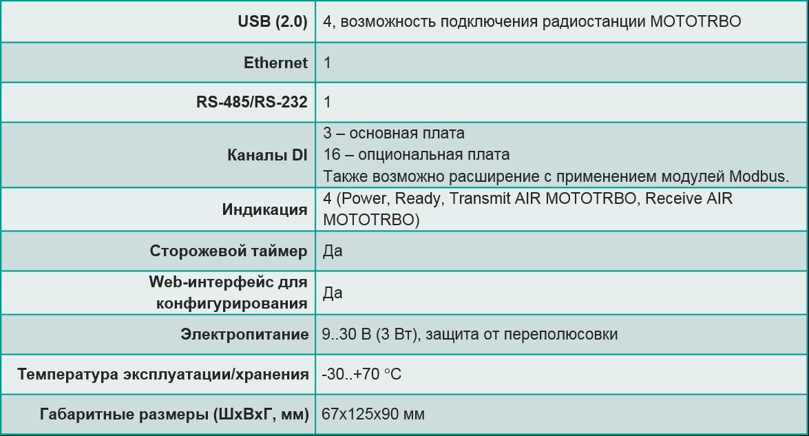 AdapTel specification