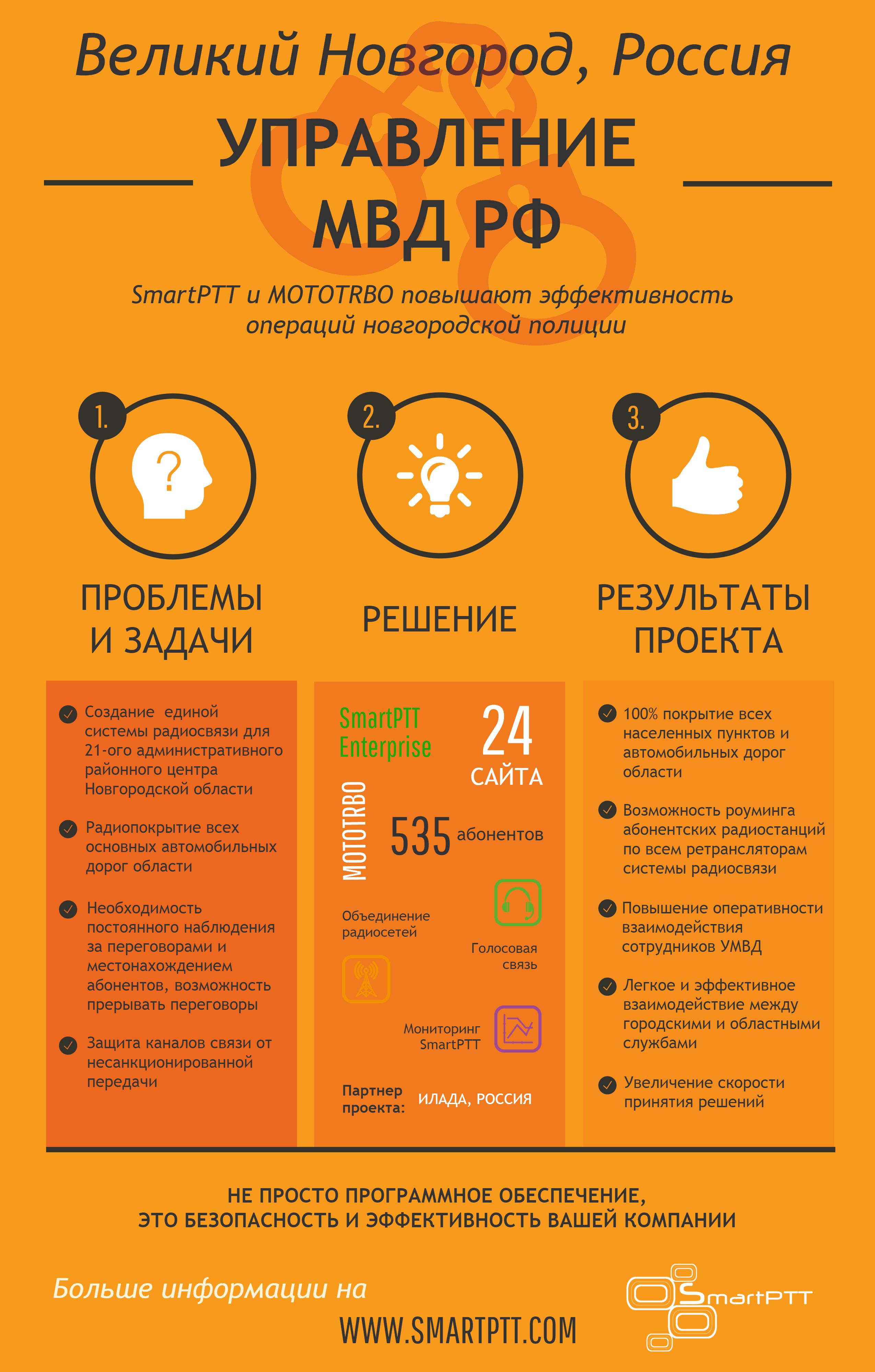 SmartPTT для Управления МВД РФ в ВЕликом Новгороде