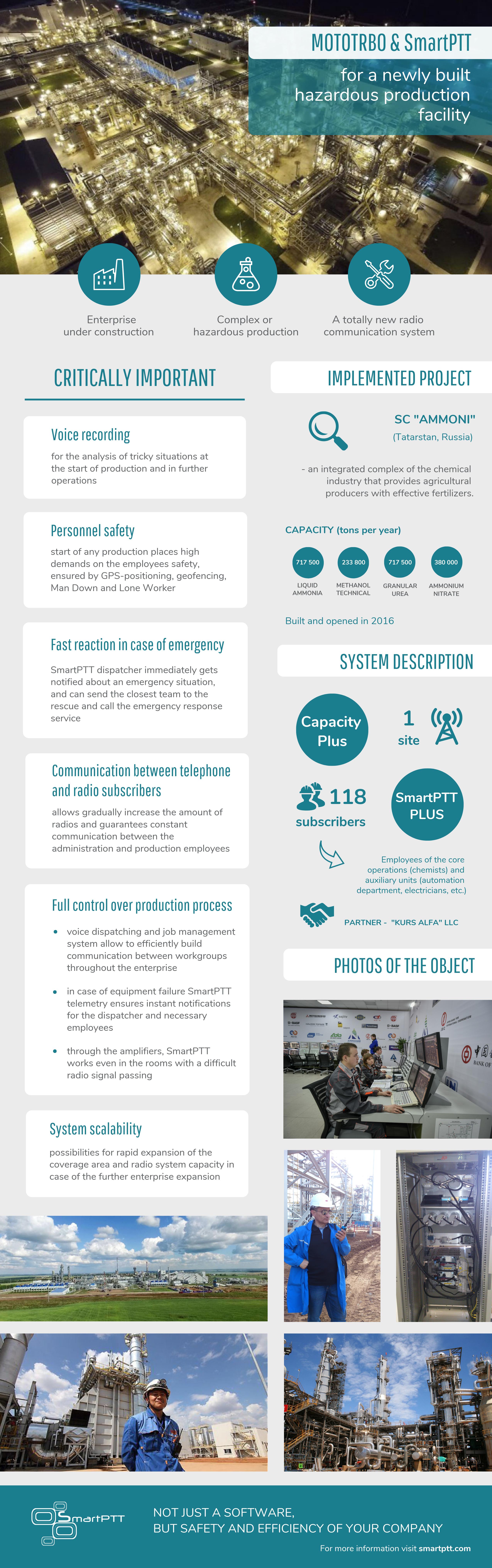 SmartPTT Case Study Manufacturing Ammoni