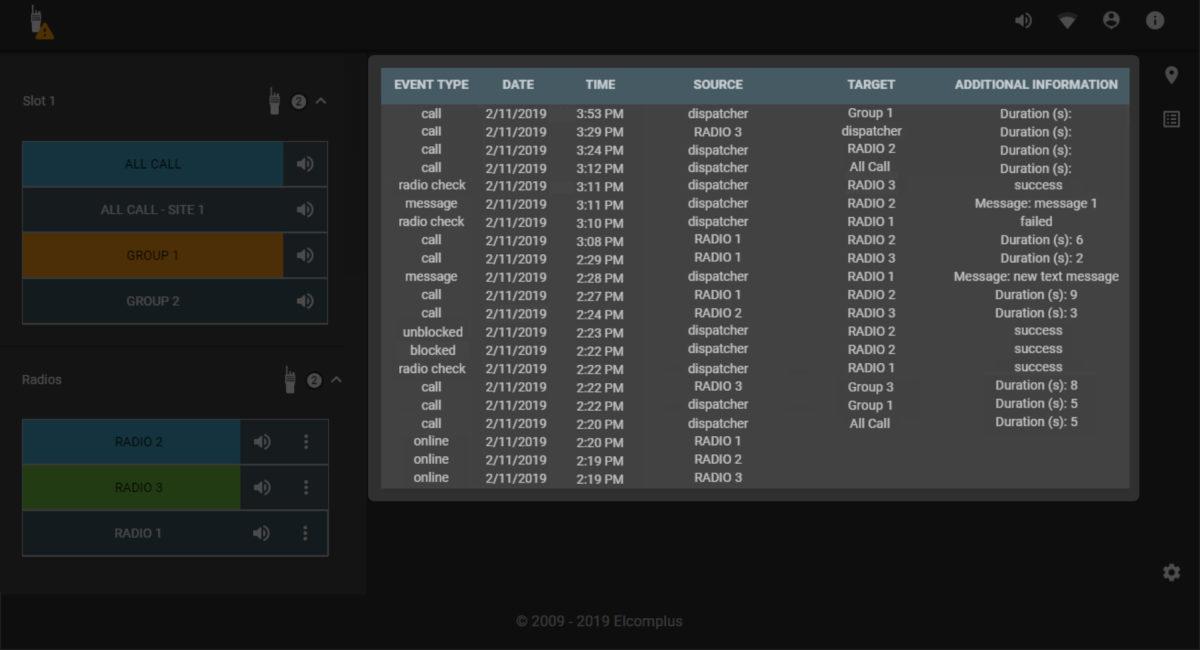 Verificación de suscriptores en línea/fuera de línea